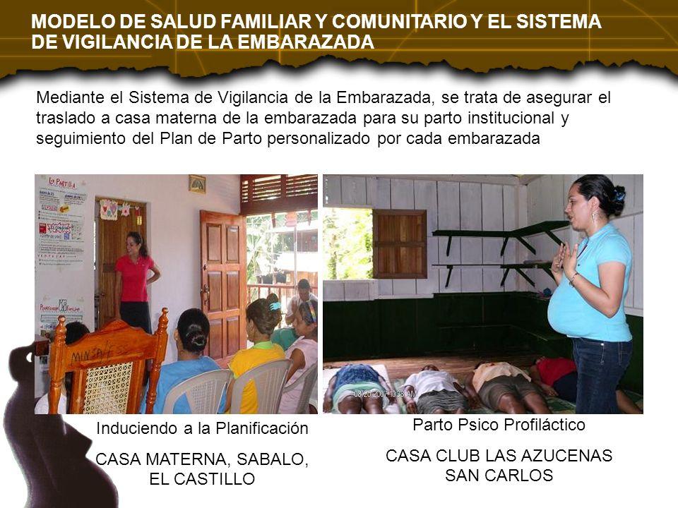 MODELO DE SALUD FAMILIAR Y COMUNITARIO Y EL SISTEMA DE VIGILANCIA DE LA EMBARAZADA