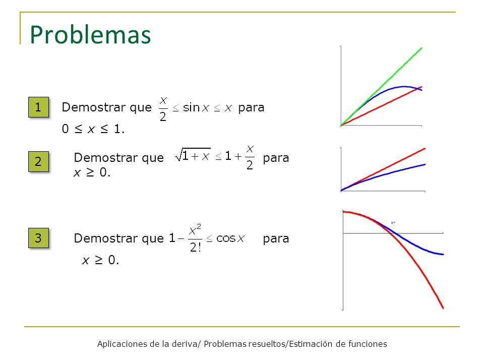 Aplicaciones de la deriva/ Problemas resueltos/Estimación de funciones