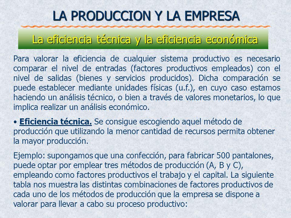 La eficiencia técnica y la eficiencia económica