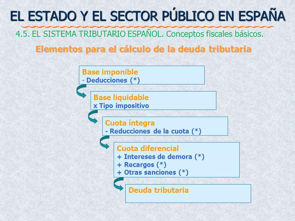 EL ESTADO Y EL SECTOR PÚBLICO EN ESPAÑA