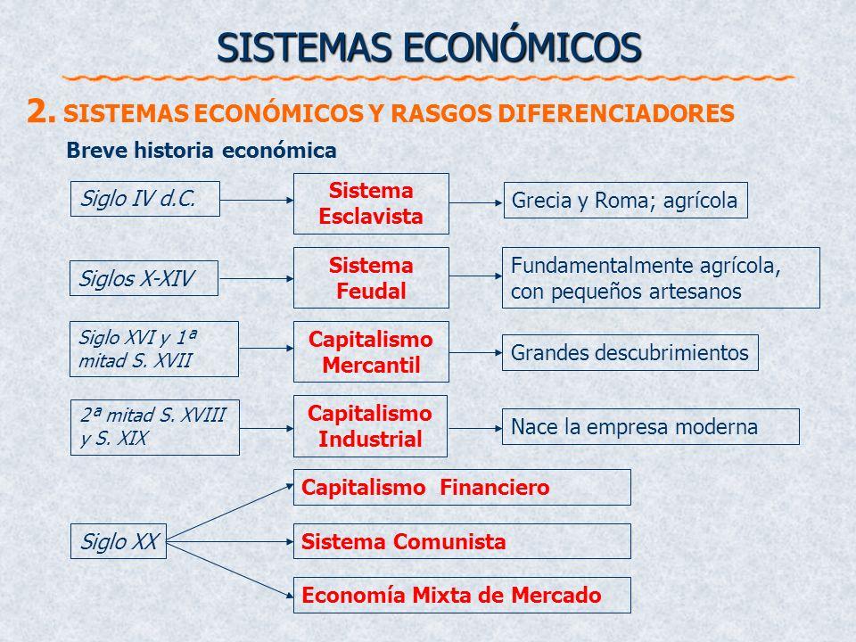 SISTEMAS ECONÓMICOS 2. SISTEMAS ECONÓMICOS Y RASGOS DIFERENCIADORES