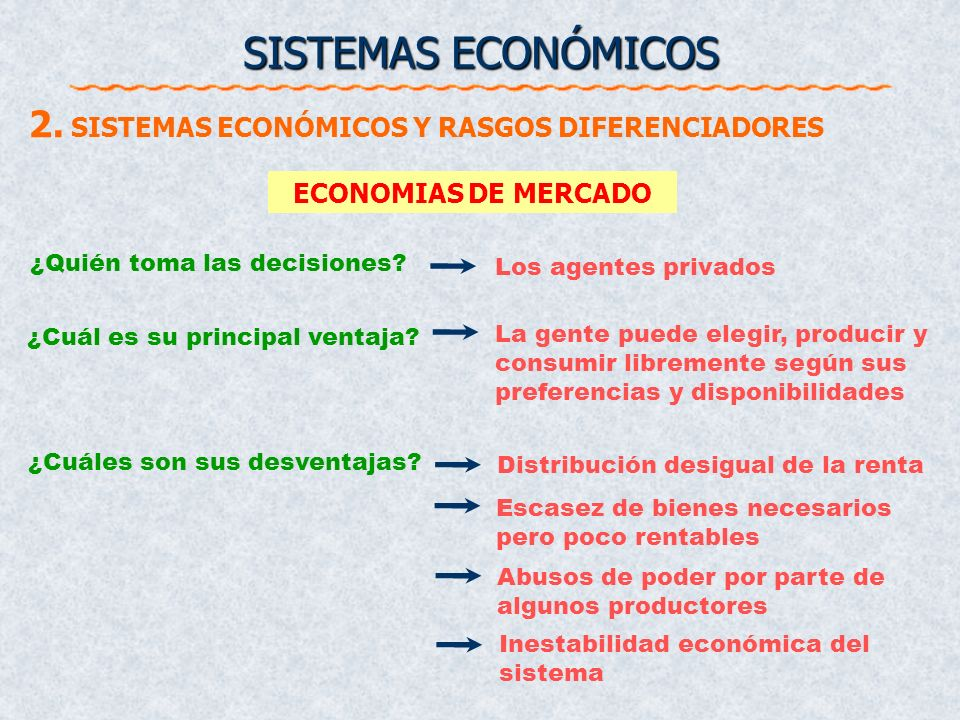 Distribución desigual de la renta