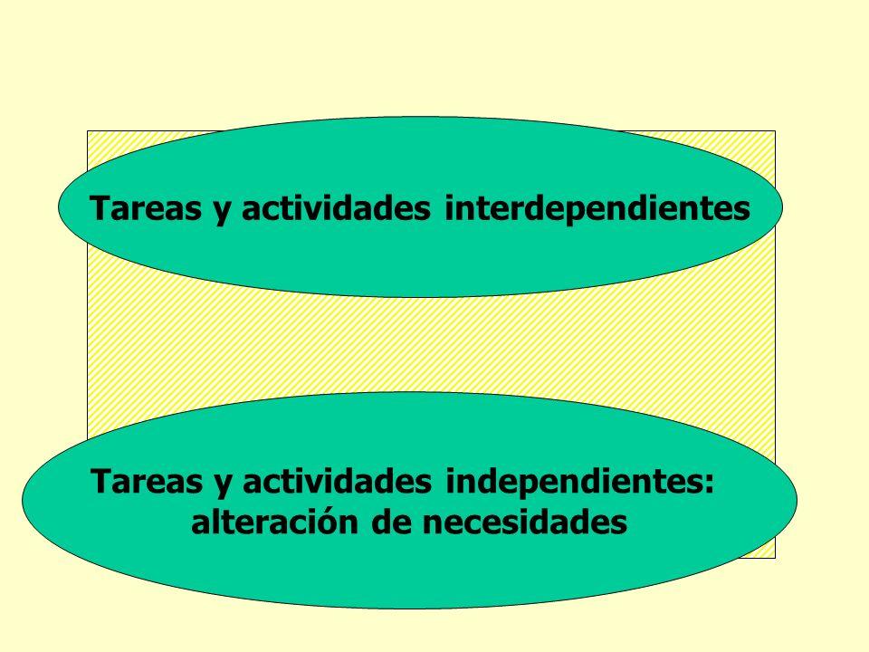Tareas y actividades interdependientes