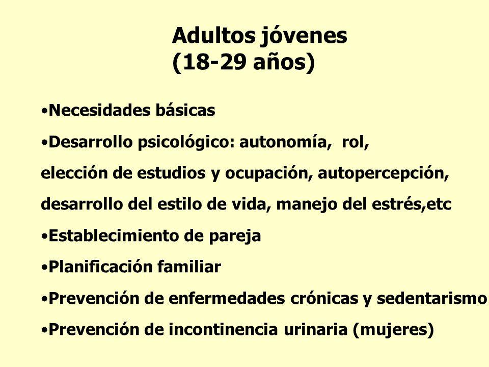 Adultos jóvenes (18-29 años) Necesidades básicas