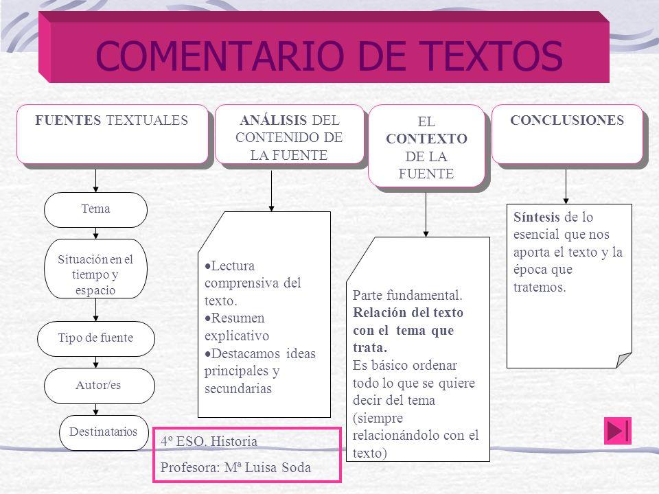 COMENTARIO DE TEXTOS FUENTES TEXTUALES