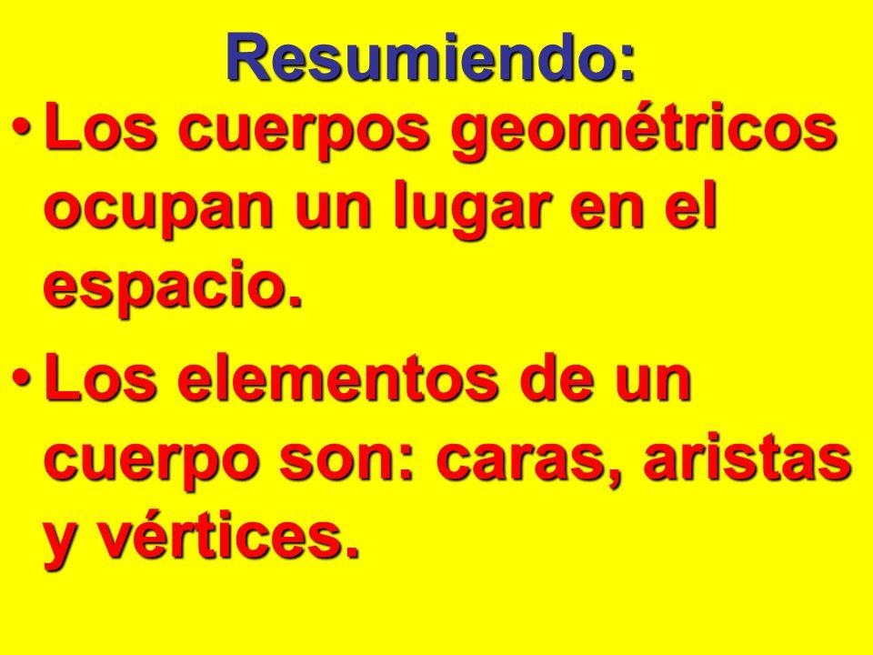 Resumiendo: Los cuerpos geométricos ocupan un lugar en el espacio.