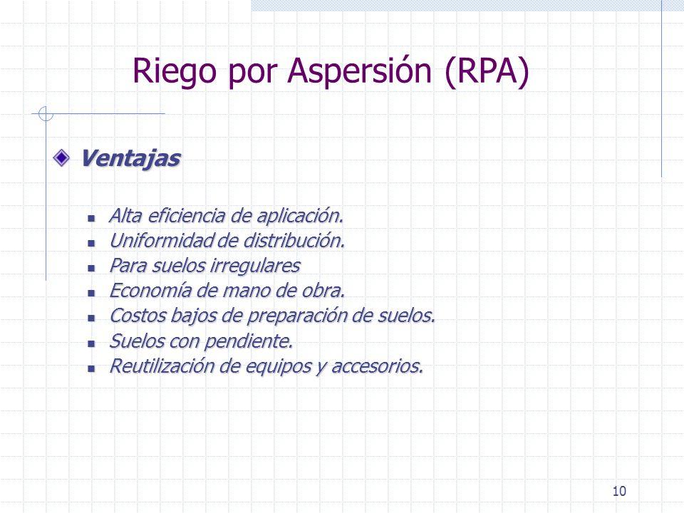 Riego por Aspersión (RPA)