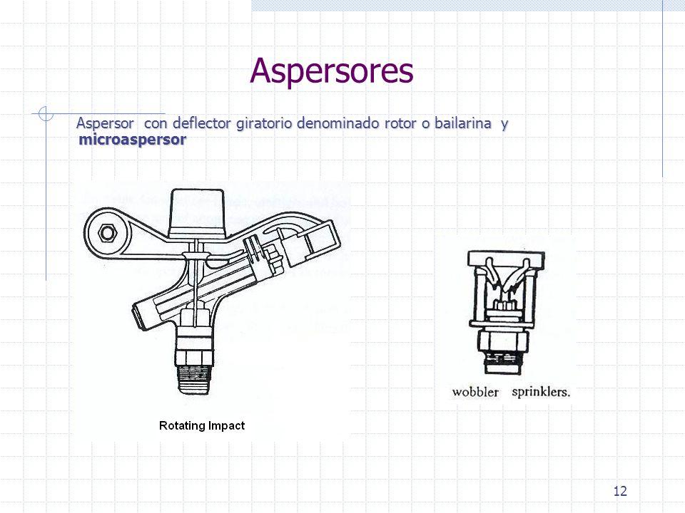 Aspersores Aspersor con deflector giratorio denominado rotor o bailarina y microaspersor