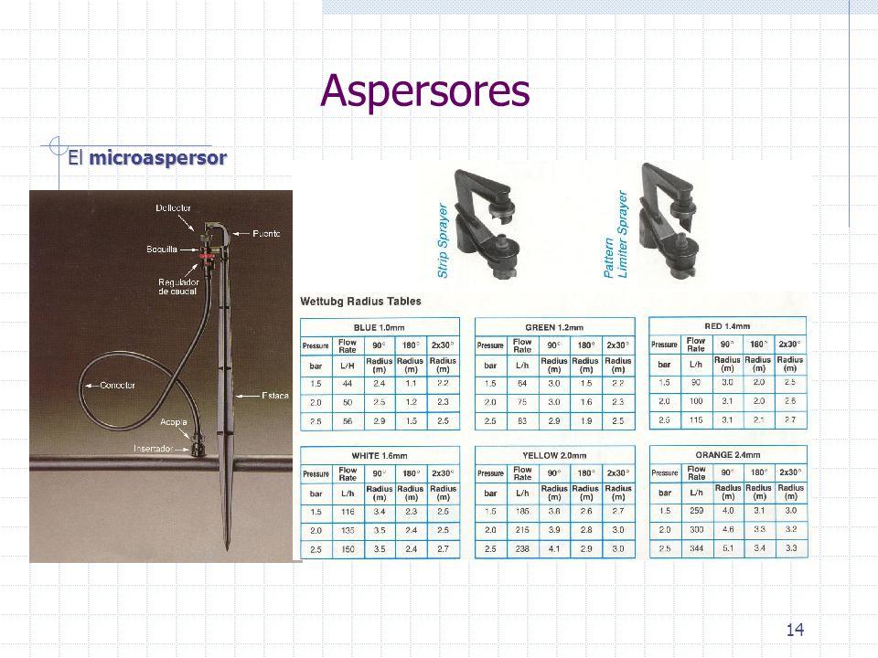 Aspersores El microaspersor