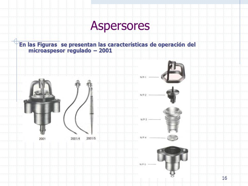 Aspersores En las Figuras se presentan las características de operación del microaspesor regulado – 2001.