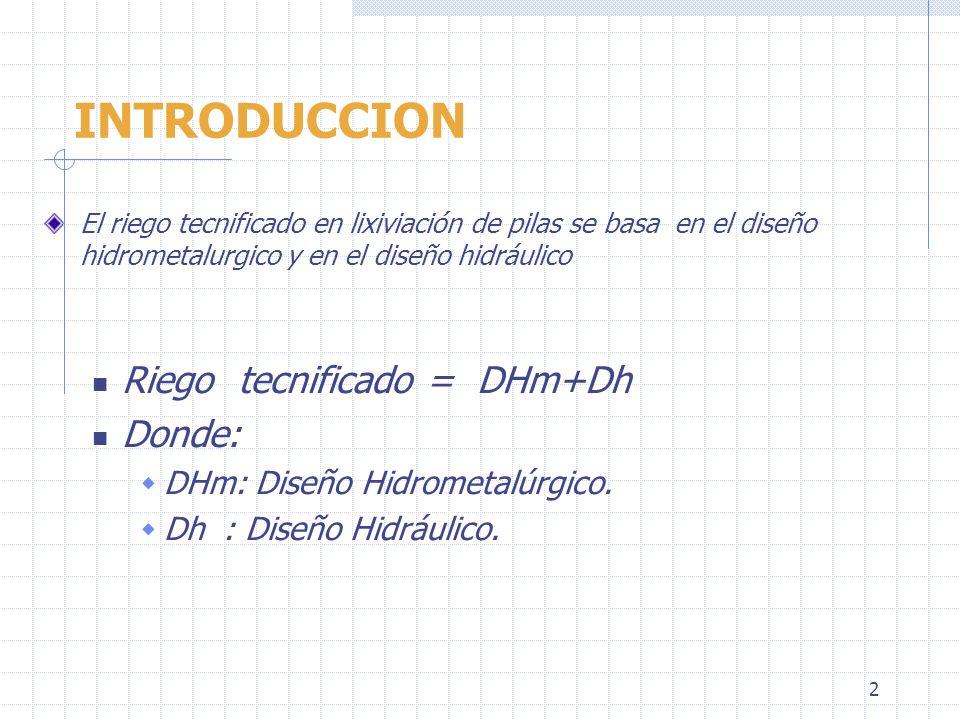 INTRODUCCION Riego tecnificado = DHm+Dh Donde: