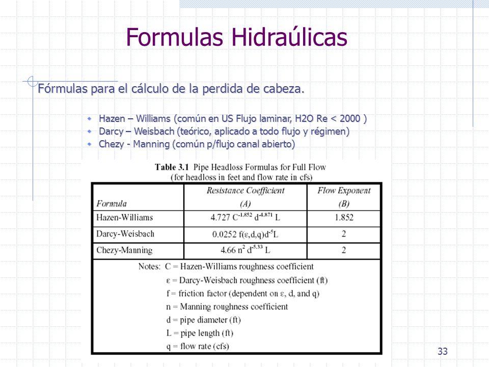Formulas Hidraúlicas Fórmulas para el cálculo de la perdida de cabeza.