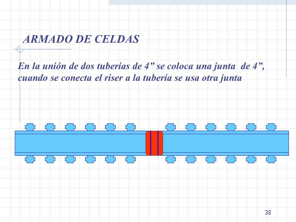 ARMADO DE CELDASEn la unión de dos tuberías de 4 se coloca una junta de 4 , cuando se conecta el riser a la tubería se usa otra junta.