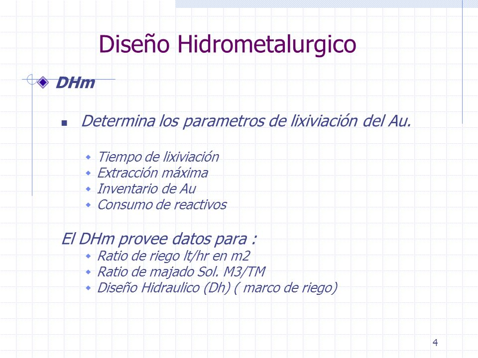 Diseño Hidrometalurgico