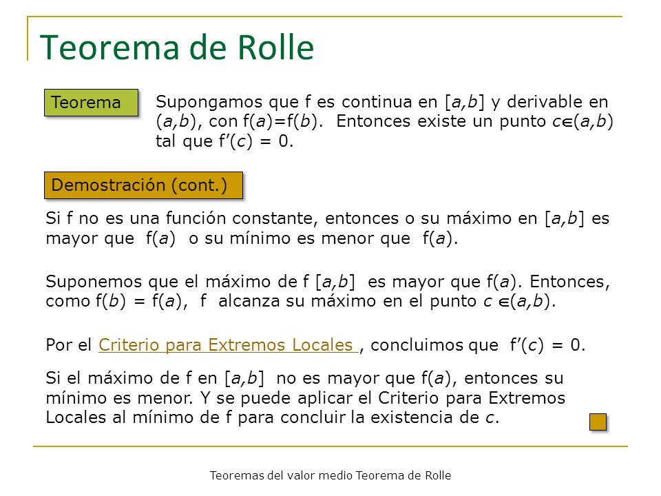 Teoremas del valor medio Teorema de Rolle