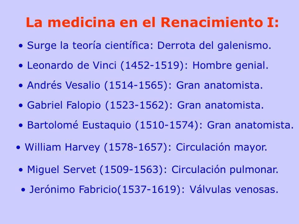 La medicina en el Renacimiento I: