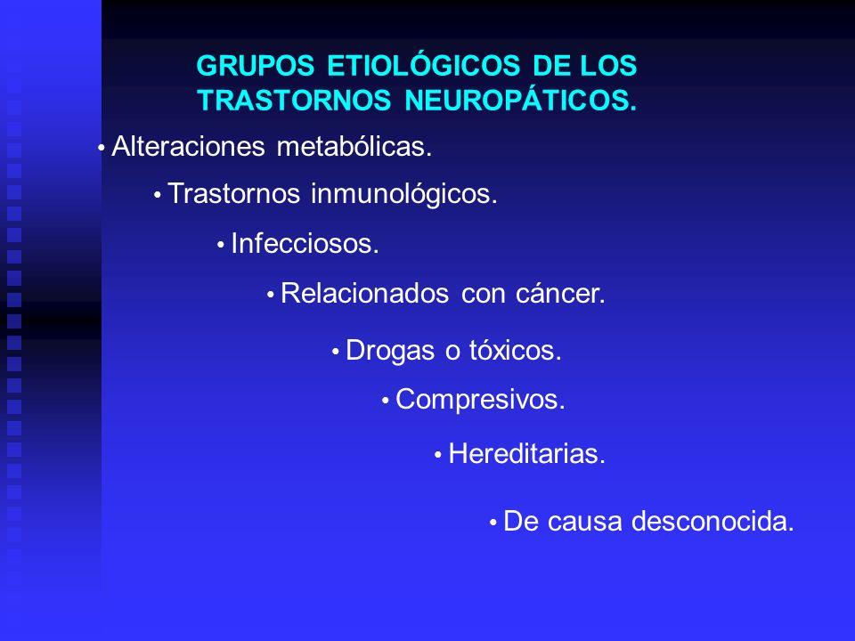 GRUPOS ETIOLÓGICOS DE LOS TRASTORNOS NEUROPÁTICOS.