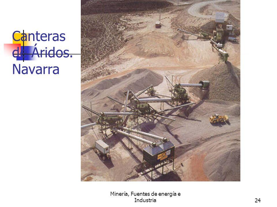 Canteras de Áridos. Navarra
