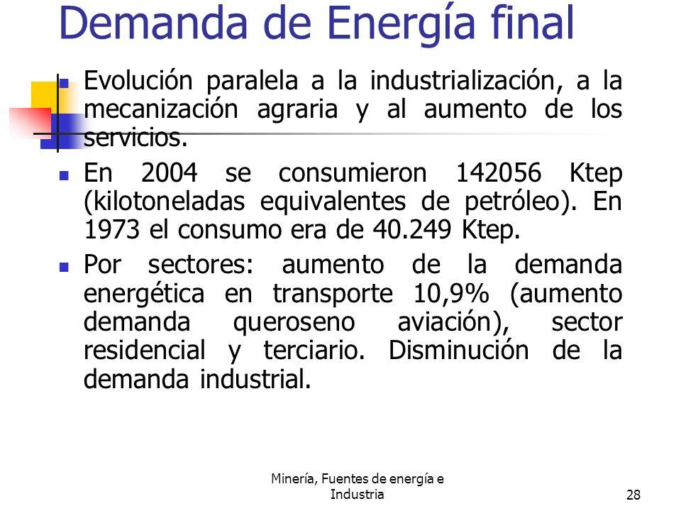 Demanda de Energía final