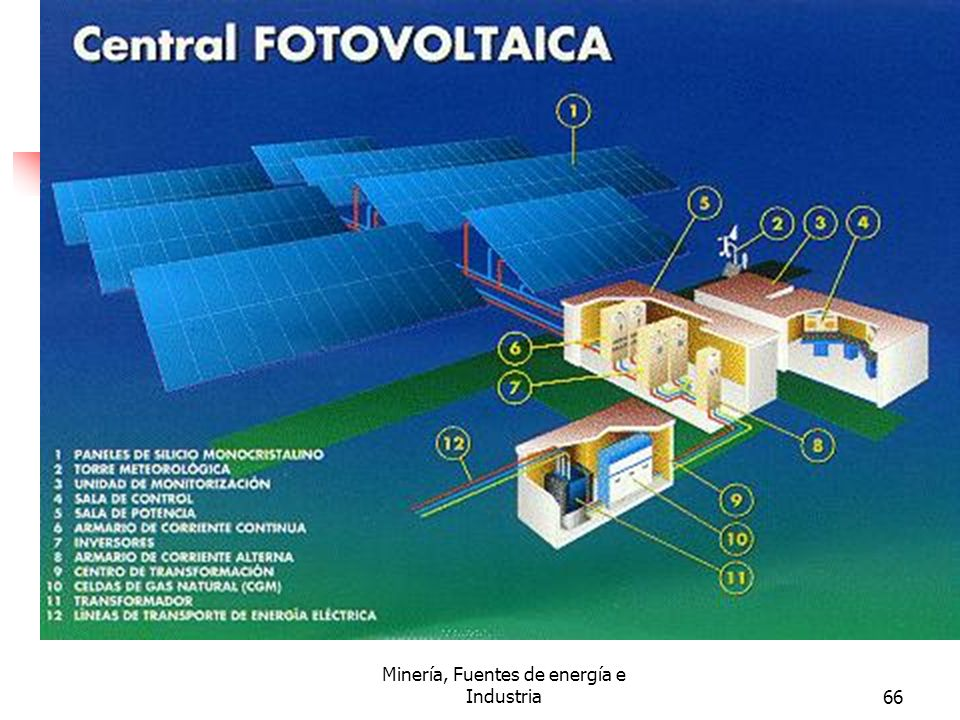 Minería, Fuentes de energía e Industria