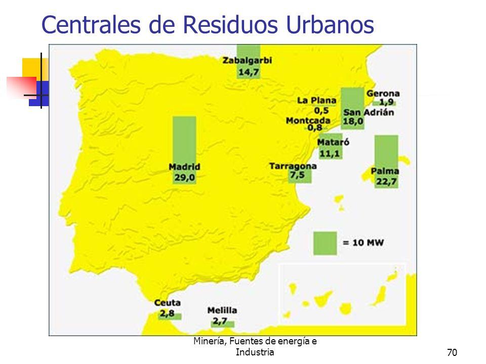 Centrales de Residuos Urbanos