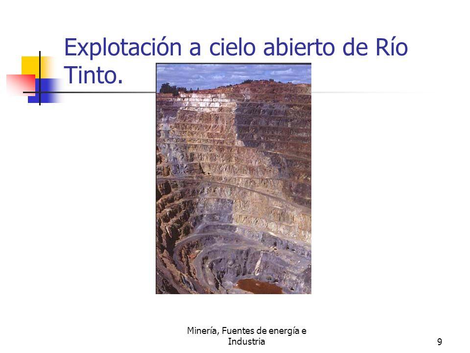 Explotación a cielo abierto de Río Tinto.