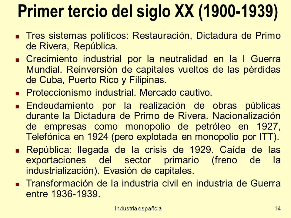 Primer tercio del siglo XX (1900-1939)