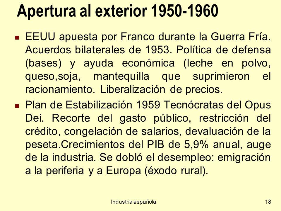 Apertura al exterior 1950-1960