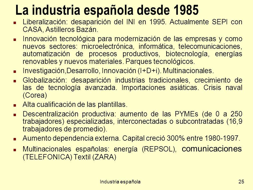 La industria española desde 1985