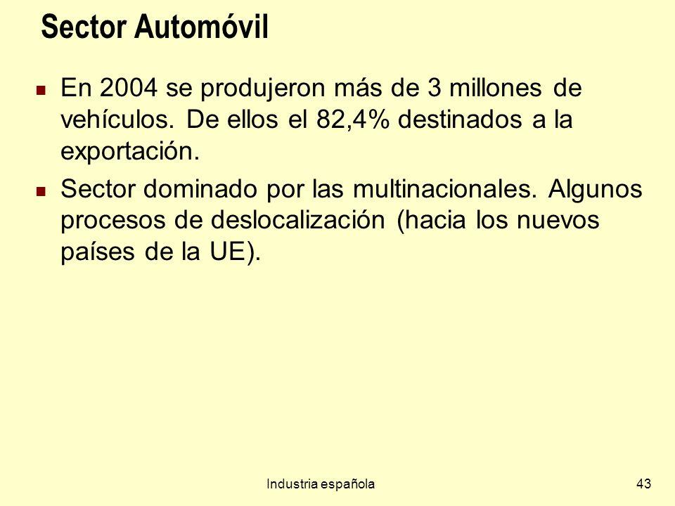 Sector Automóvil En 2004 se produjeron más de 3 millones de vehículos. De ellos el 82,4% destinados a la exportación.