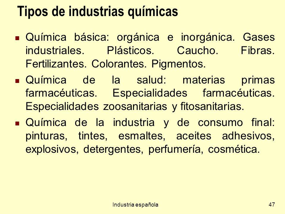 Tipos de industrias químicas