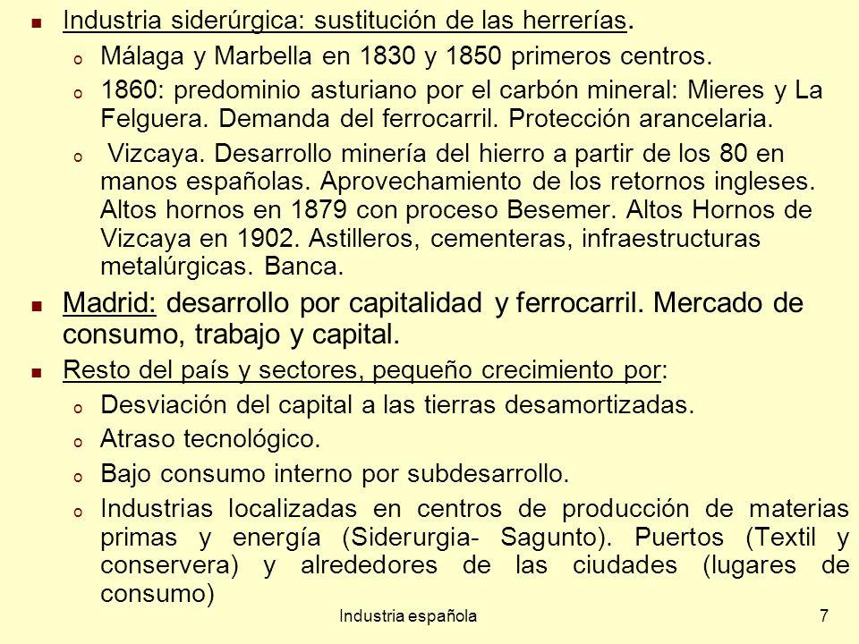 Industria siderúrgica: sustitución de las herrerías.