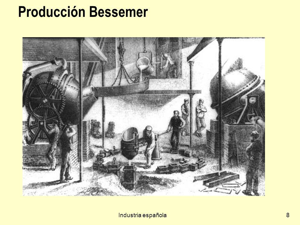 Producción Bessemer Industria española