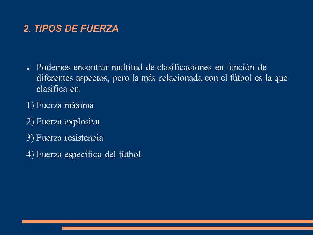 2. TIPOS DE FUERZA