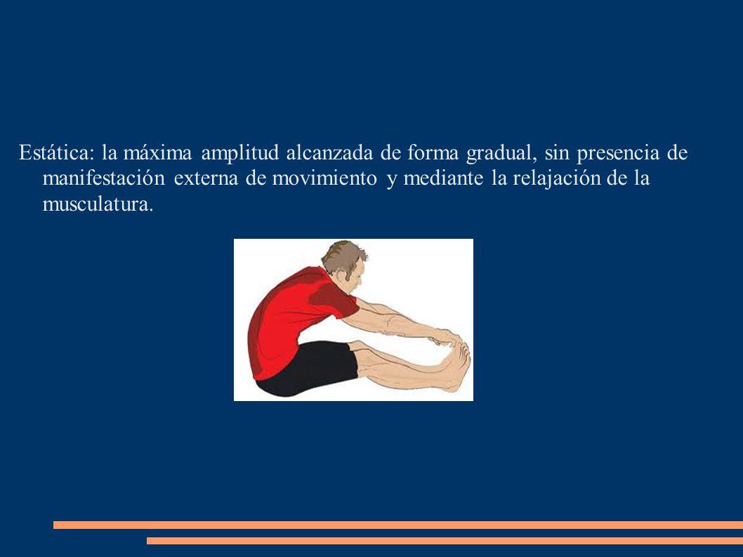 Estática: la máxima amplitud alcanzada de forma gradual, sin presencia de manifestación externa de movimiento y mediante la relajación de la musculatura.