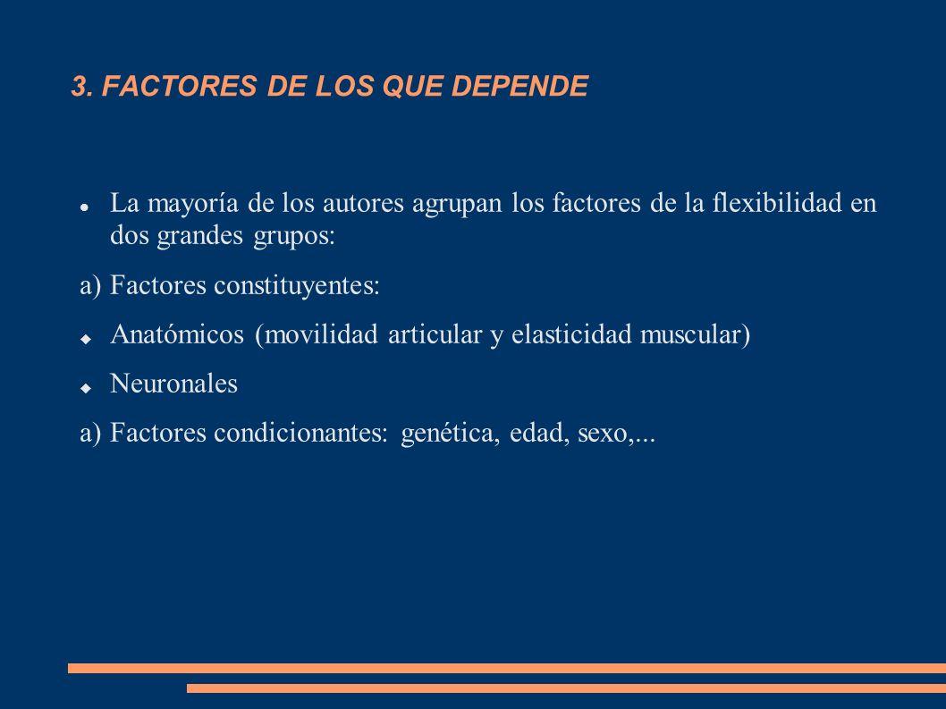3. FACTORES DE LOS QUE DEPENDE