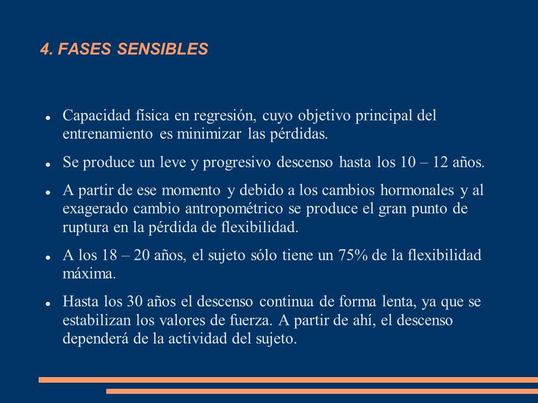 4. FASES SENSIBLESCapacidad física en regresión, cuyo objetivo principal del entrenamiento es minimizar las pérdidas.