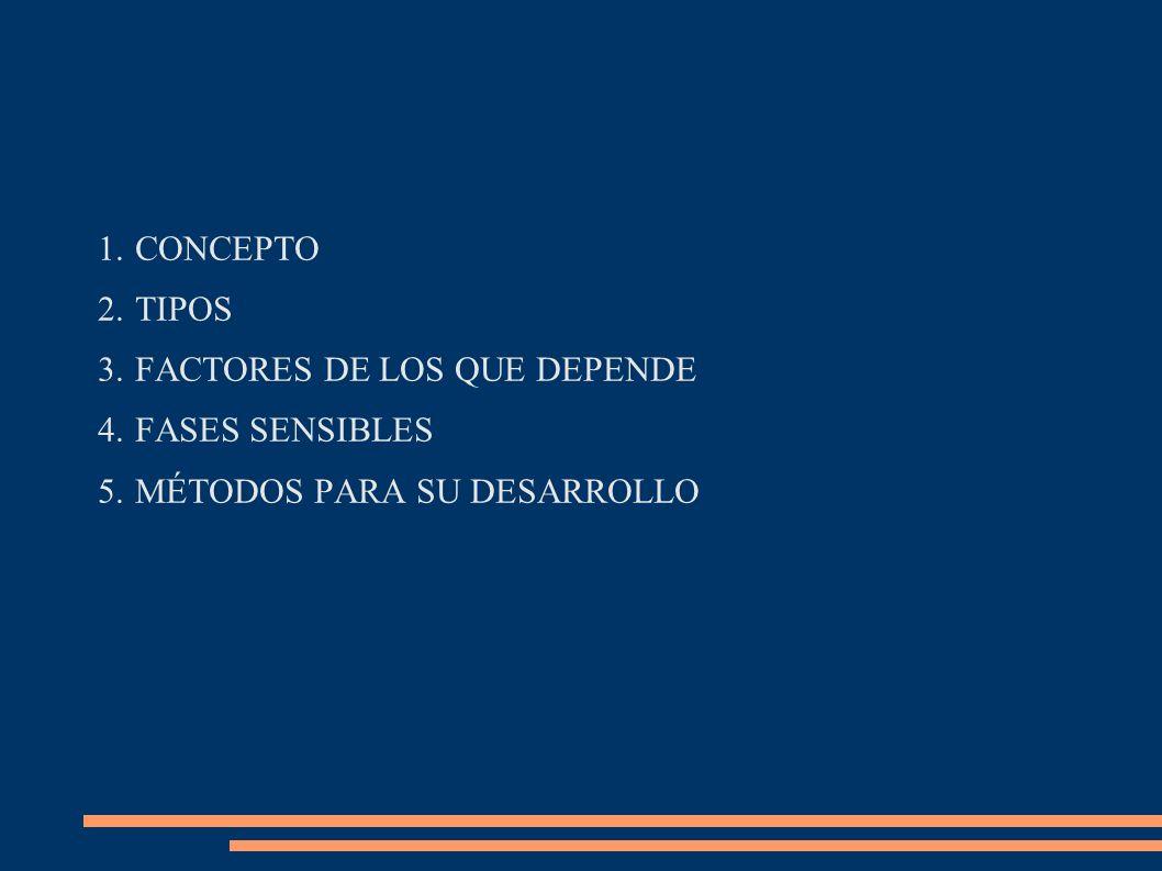 CONCEPTO TIPOS FACTORES DE LOS QUE DEPENDE FASES SENSIBLES MÉTODOS PARA SU DESARROLLO