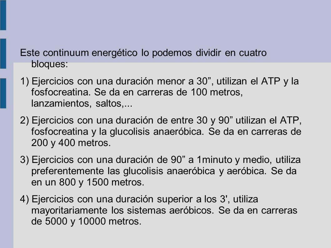 Este continuum energético lo podemos dividir en cuatro bloques: