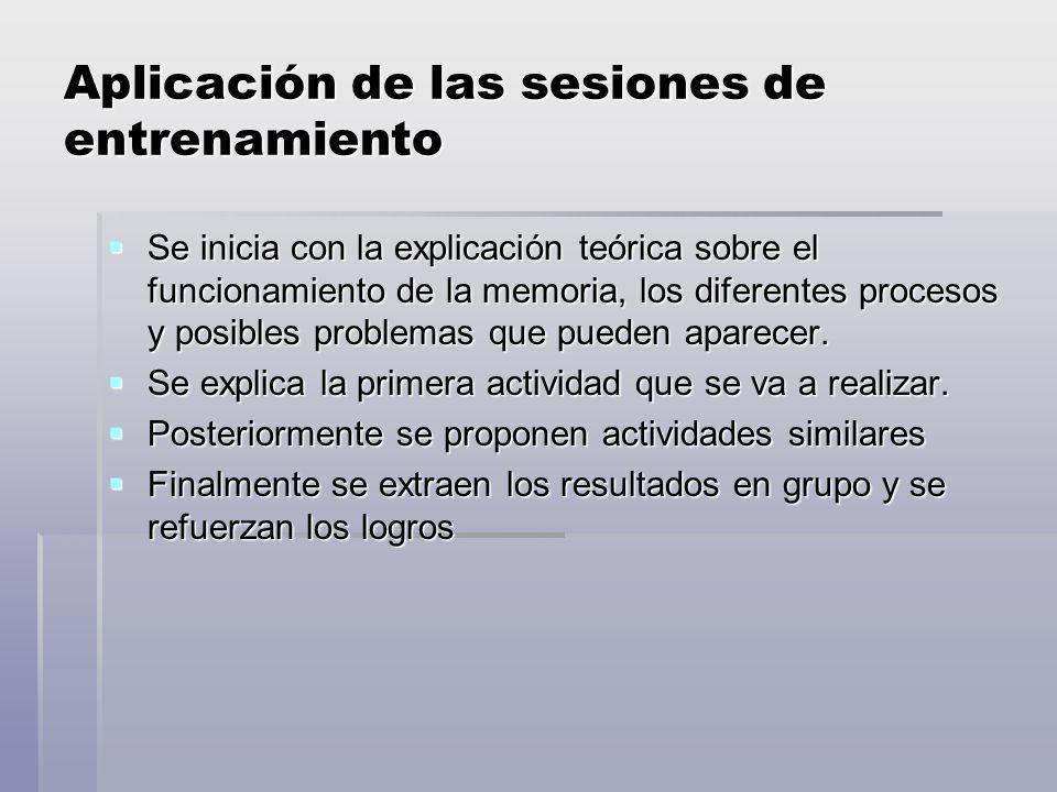 Aplicación de las sesiones de entrenamiento