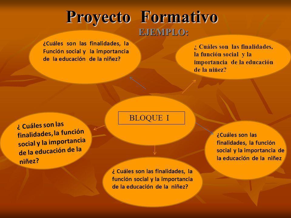 Proyecto Formativo EJEMPLO: BLOQUE I