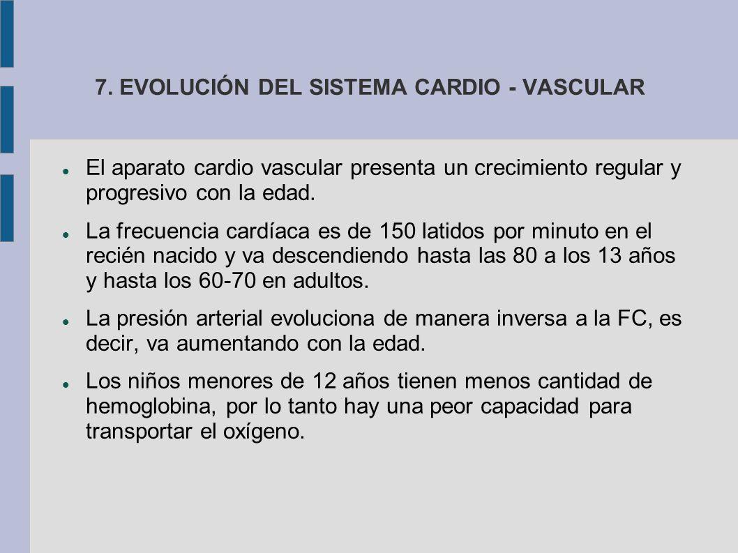 7. EVOLUCIÓN DEL SISTEMA CARDIO - VASCULAR