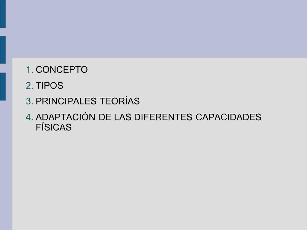 CONCEPTO TIPOS PRINCIPALES TEORÍAS ADAPTACIÓN DE LAS DIFERENTES CAPACIDADES FÍSICAS