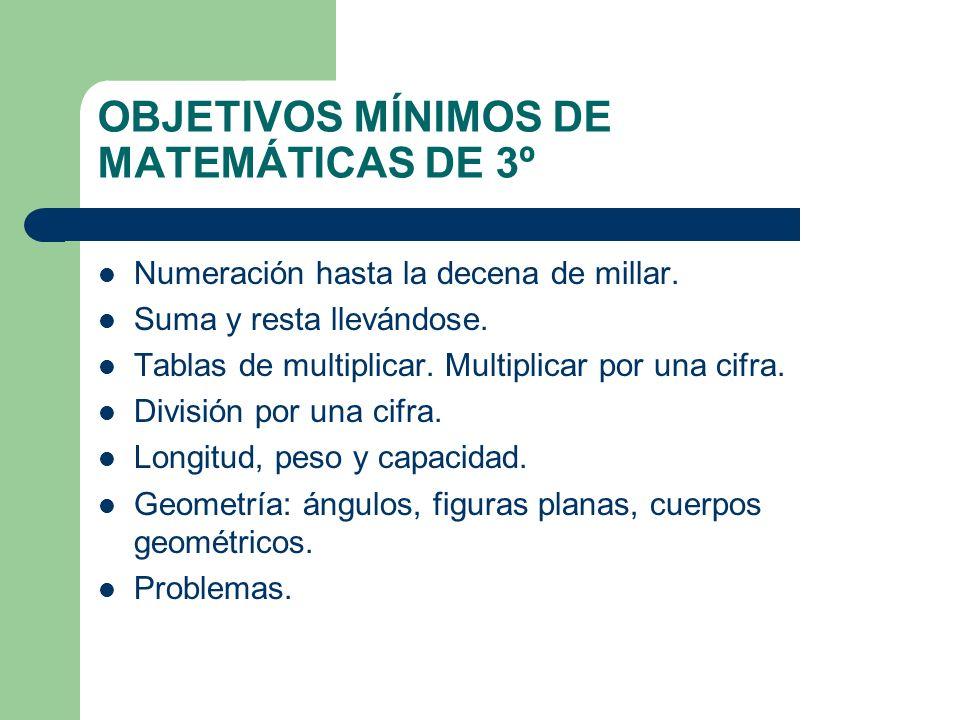 OBJETIVOS MÍNIMOS DE MATEMÁTICAS DE 3º