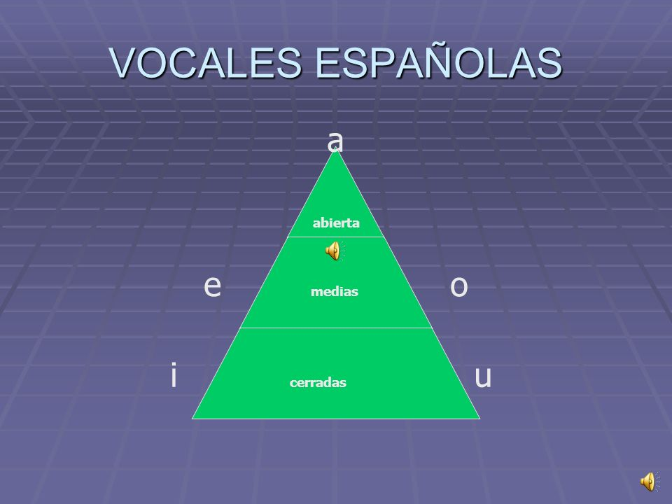 VOCALES ESPAÑOLAS