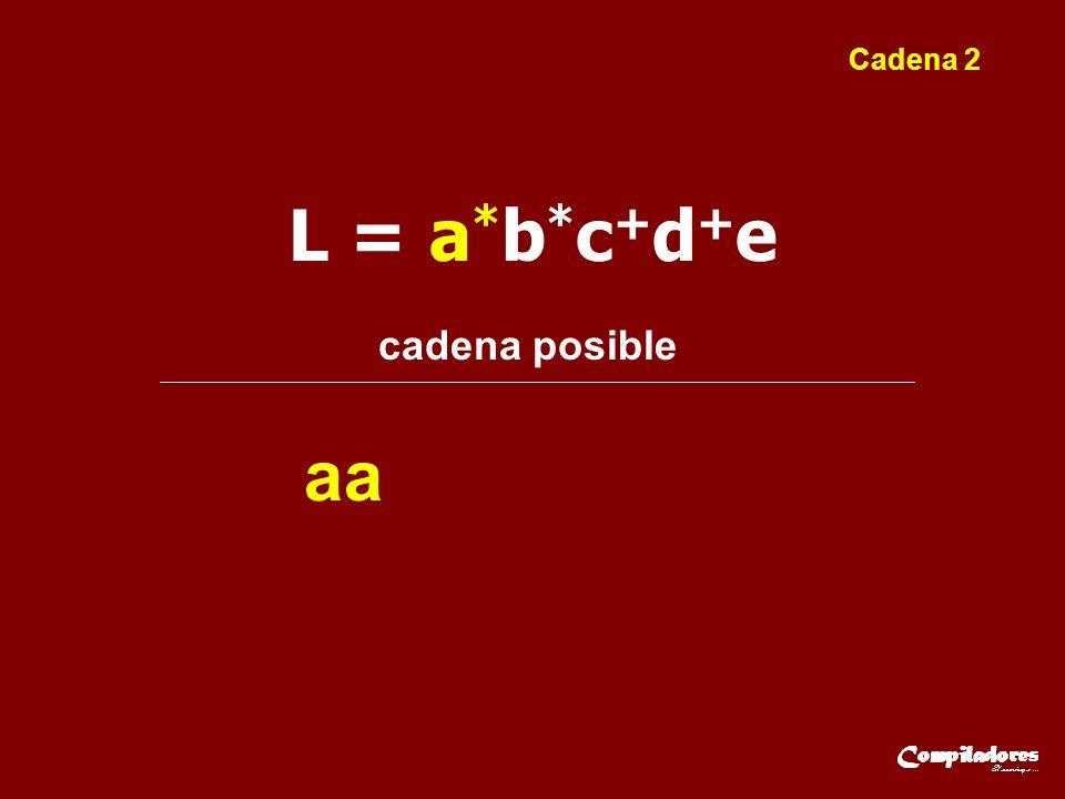 Cadena 2 L = a*b*c+d+e cadena posible aa