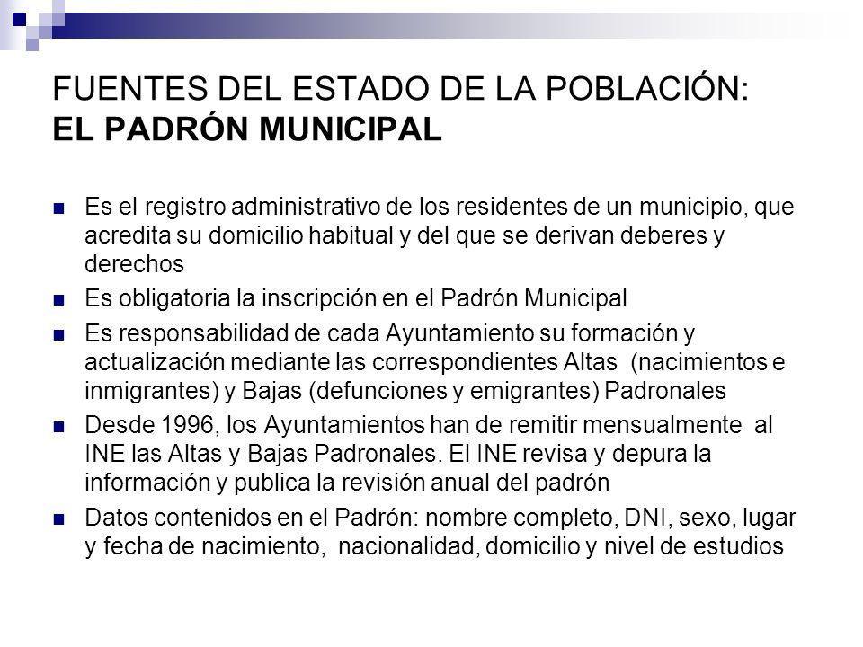 FUENTES DEL ESTADO DE LA POBLACIÓN: EL PADRÓN MUNICIPAL