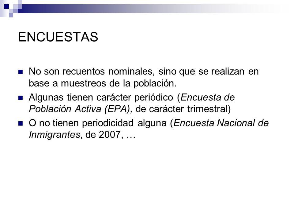 ENCUESTAS No son recuentos nominales, sino que se realizan en base a muestreos de la población.