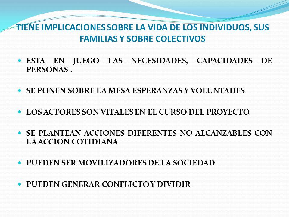 TIENE IMPLICACIONES SOBRE LA VIDA DE LOS INDIVIDUOS, SUS FAMILIAS Y SOBRE COLECTIVOS