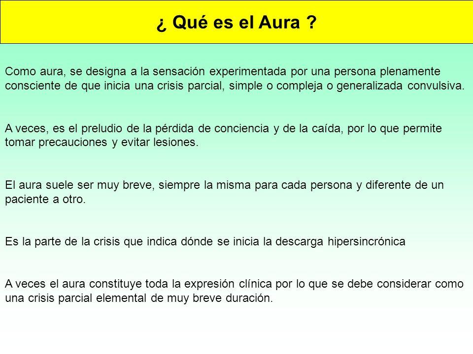 ¿ Qué es el Aura